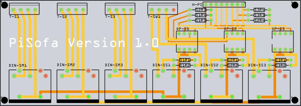 PiSofa Board V1 Circuit Board