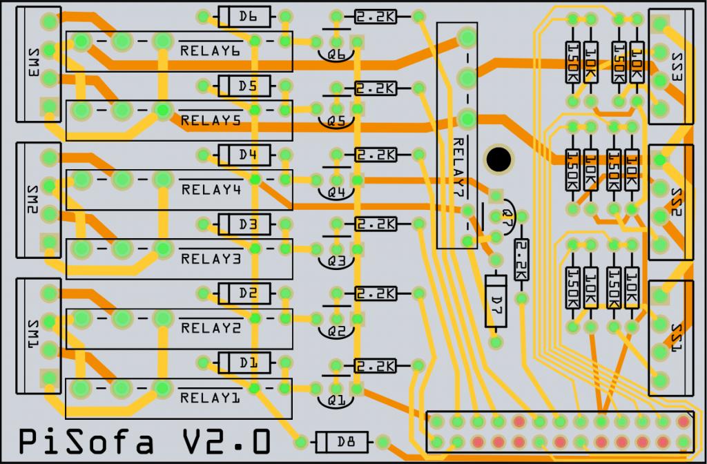 PiSofa Board V2