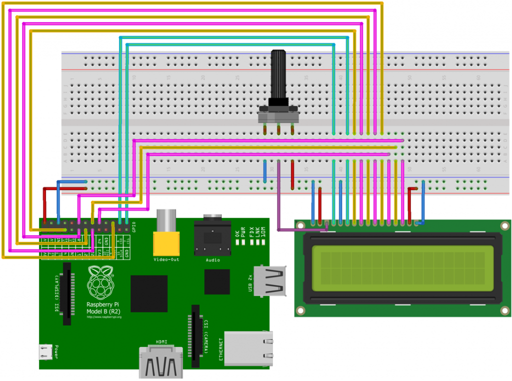 Wiring diagram for LCD screen and Raspberry Pi